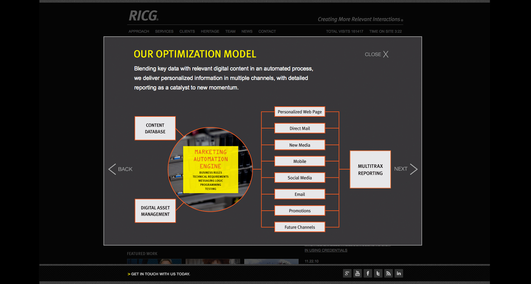 op model - RICG - CORPORATE WEBSITE