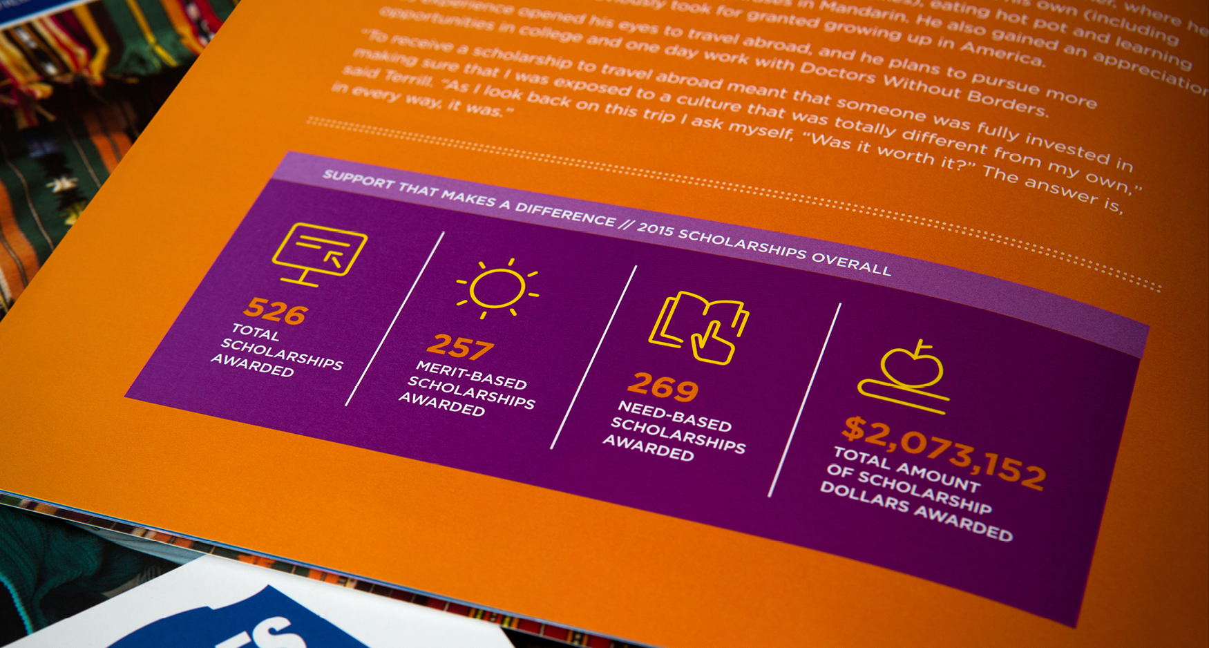 Slide 7 1 - AFS-USA – 2015 ANNUAL REPORT